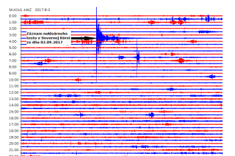 National Network of Seismic Stations recorded seismic waves generated by a nuclear explosion in North Korea